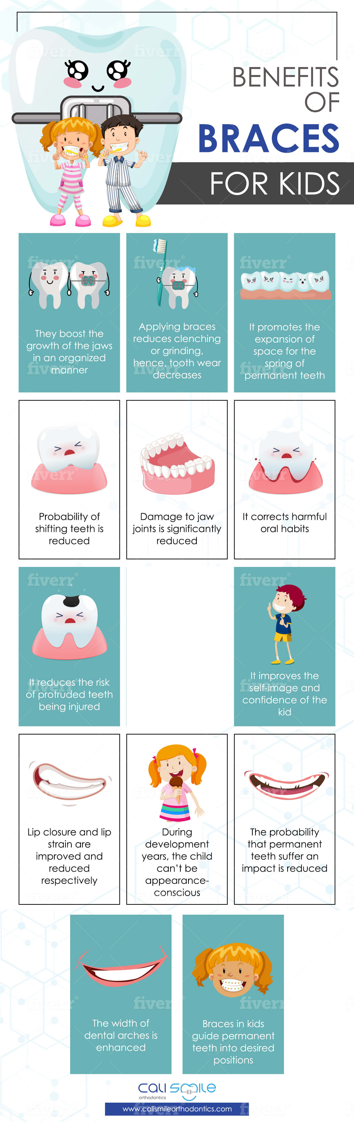 Benefits of Braces for Kids